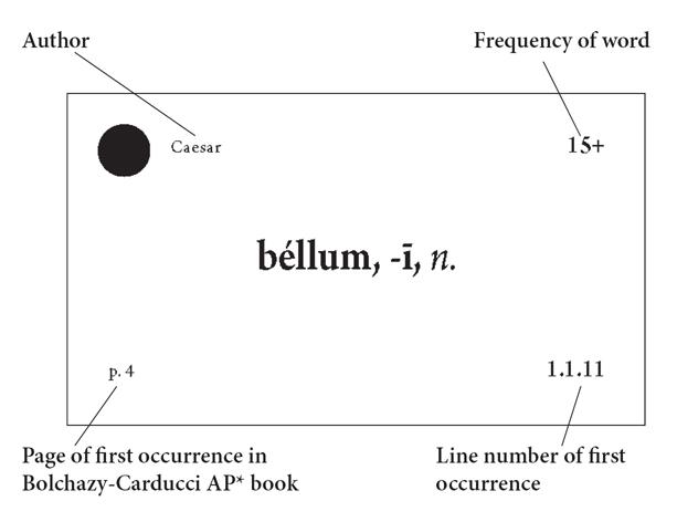 Bolchazy-Carducci: Caesar & Vergil AP* Vocabulary Cards